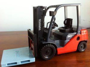 Toyota Forklift Rentals | Forklift Company | Forklift Handling